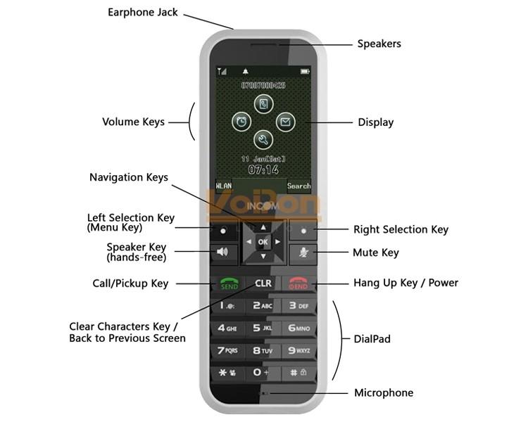 Unidata Incominc Icw 1000g Wi Fi Phone