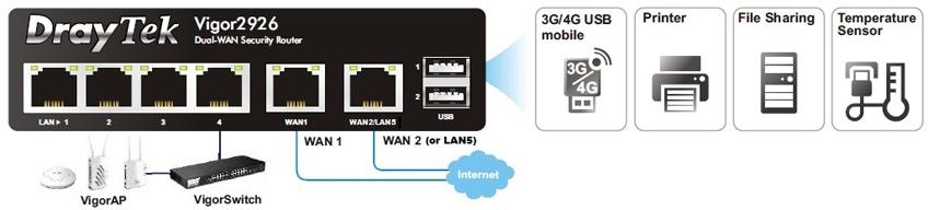 Draytek Vigor 2926ac Dual-WAN Router Firewall