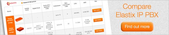 Compare Elastix IP PBX