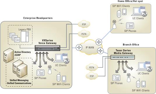 Net vx1800 chassis with 5 x 4 port t1e1 voip gateway vx1800 20t1e1 quintum vx1800 illustration ccuart Images