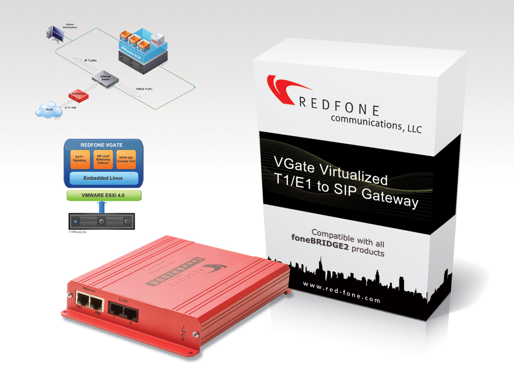 Redfone Vgate Quad 120 Channel License