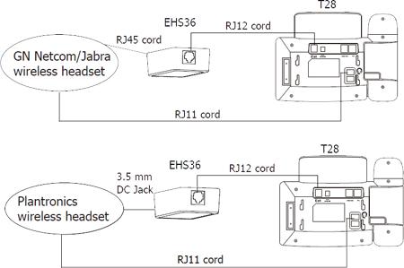 Yealink EHS36 Connectivity Illustration